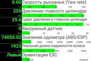 Пробег ABS Vesta