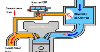 Рециркуляция отработавших газов ЕГР
